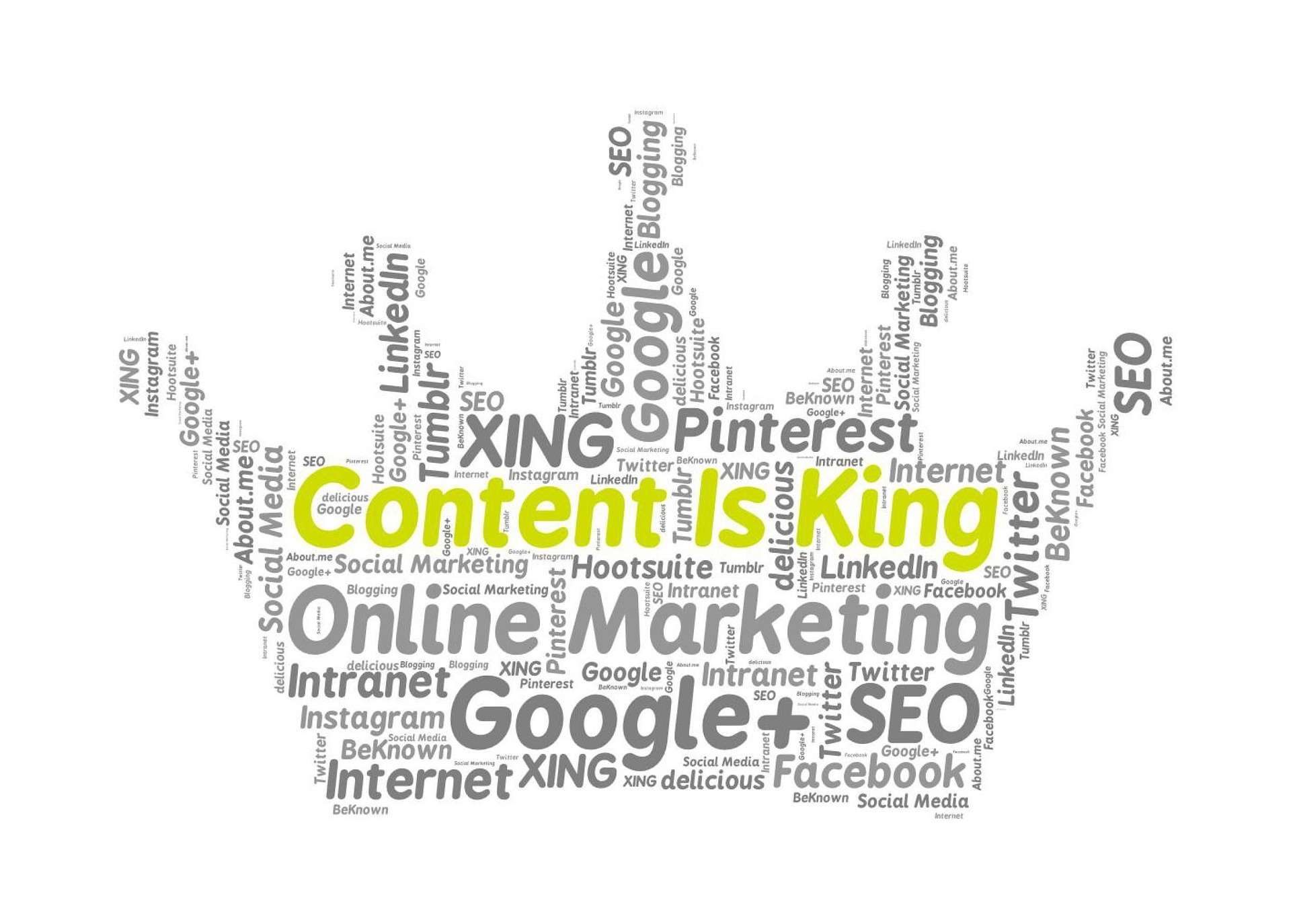 content marketing strategy success